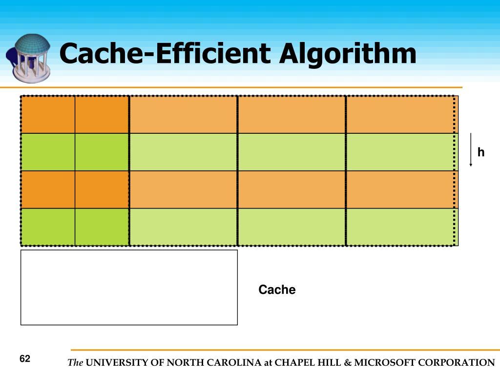 Cache-Efficient Algorithm