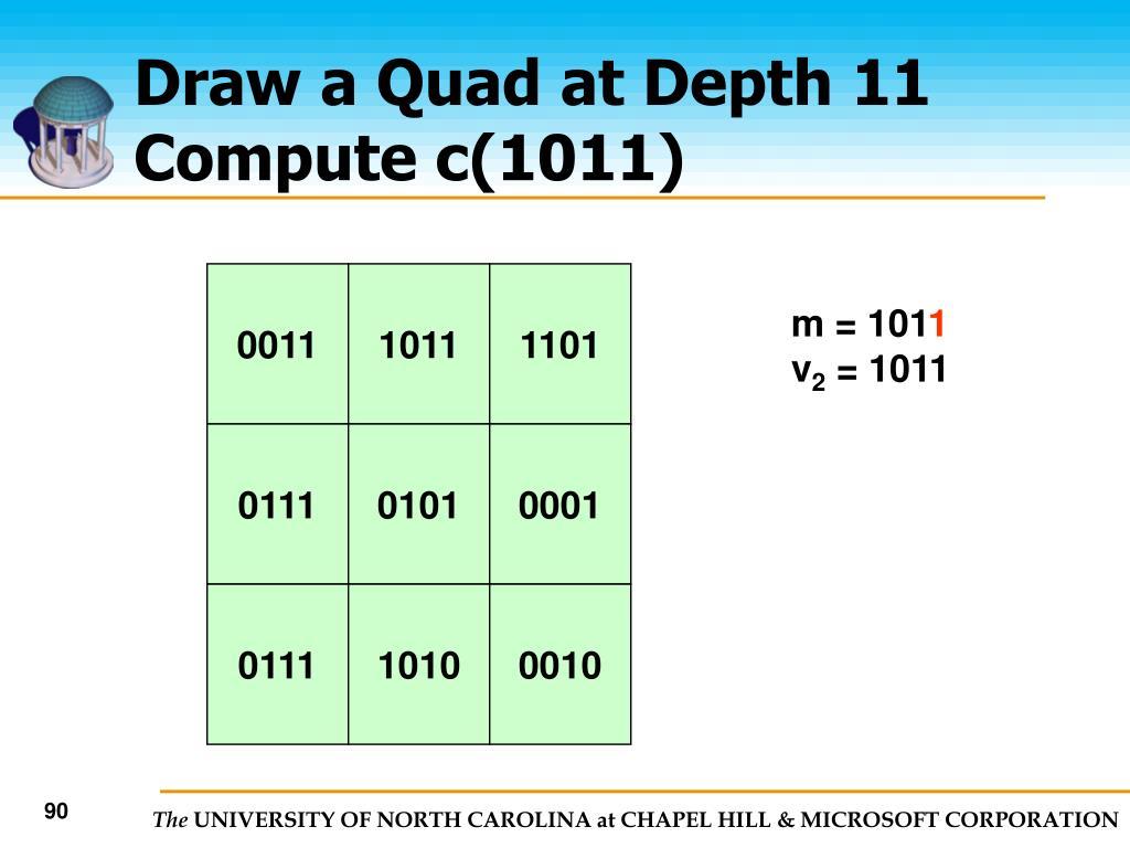 Draw a Quad at Depth 11 Compute c(1011)