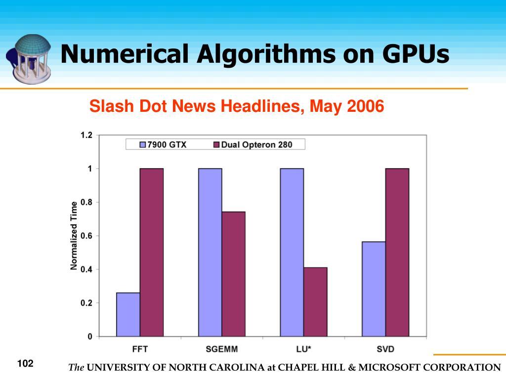 Numerical Algorithms on GPUs