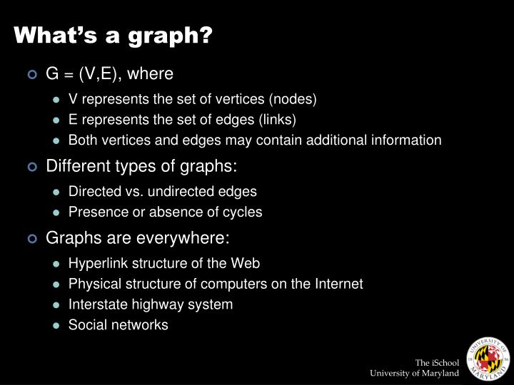 What s a graph