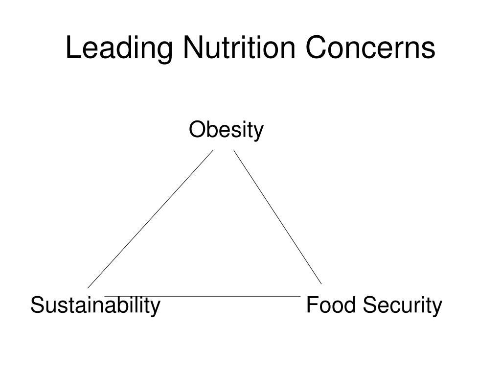 Leading Nutrition Concerns