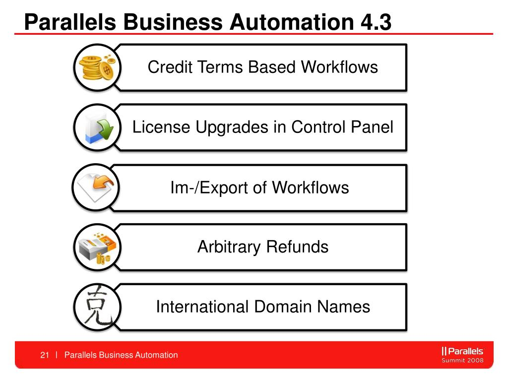 Parallels Business Automation 4.3