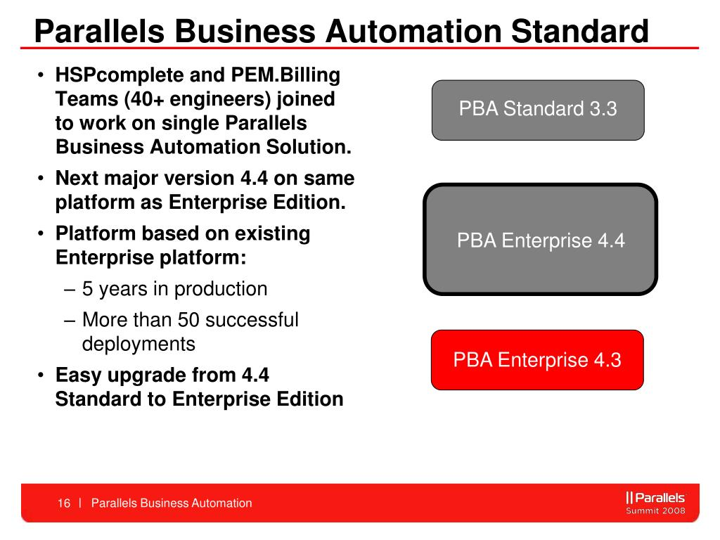 Parallels Business Automation Standard