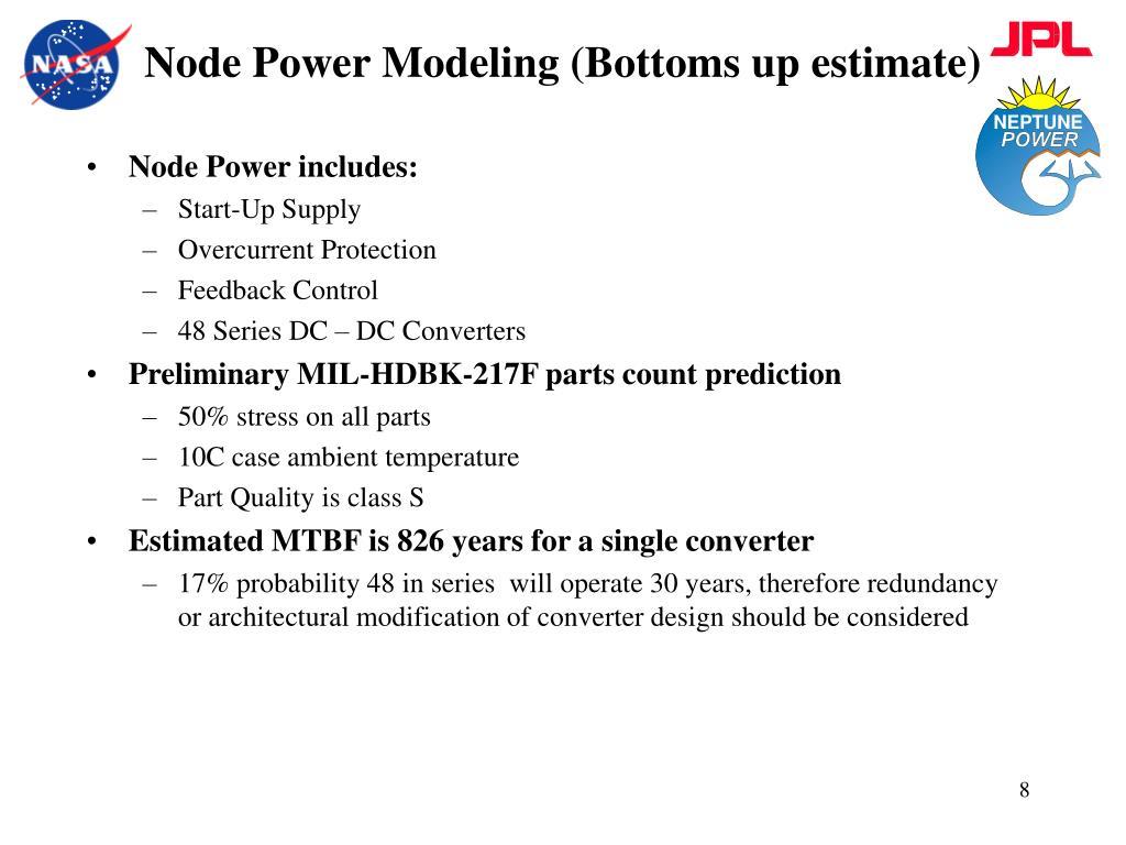 Node Power Modeling (Bottoms up estimate)