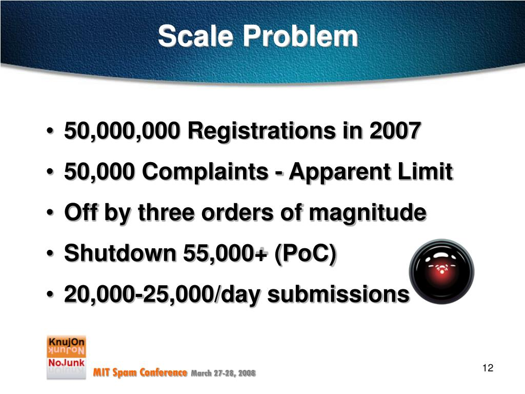 Scale Problem
