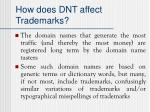 how does dnt affect trademarks