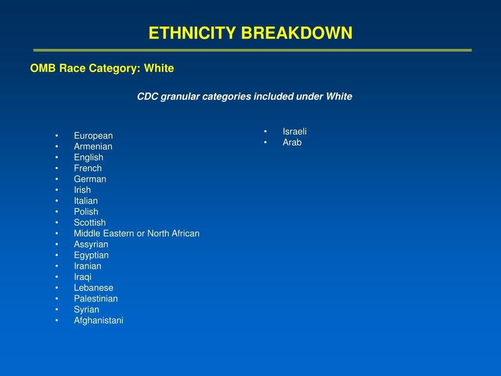 PPT - ETHNICITY BREAKDOWN PowerPoint Presentation - ID:1223062