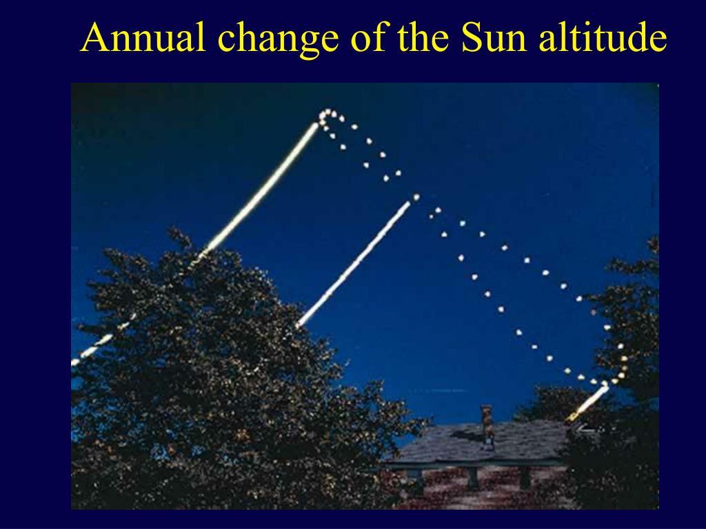 Annual change of the Sun altitude