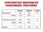 concomitant medicine by randomised treatment8