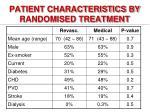 patient characteristics by randomised treatment