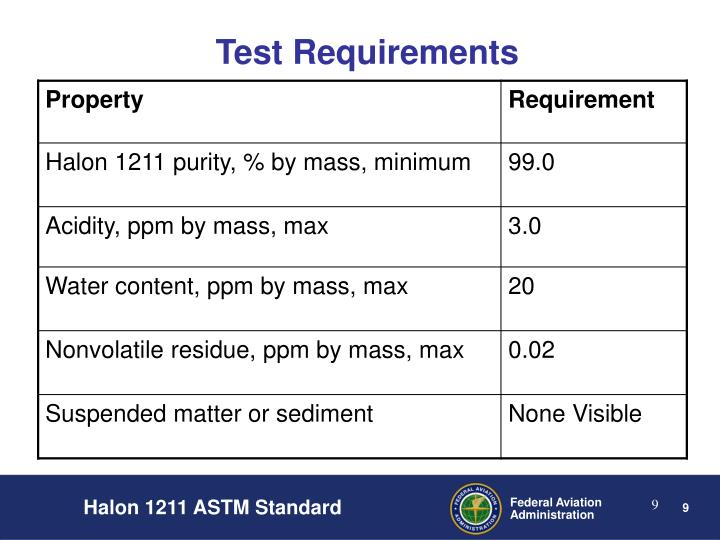 Test Requirements