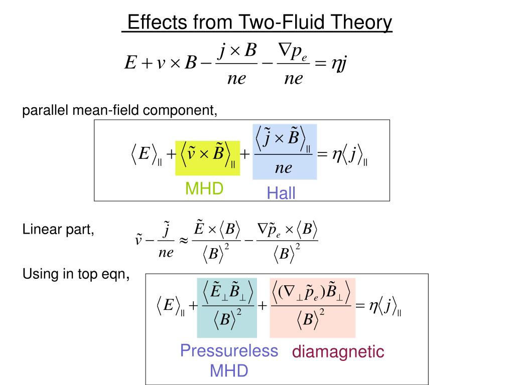 Effects from Two-Fluid Theory
