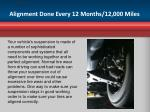 alignment done every 12 months 12 000 miles