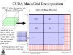 cuda block grid decomposition