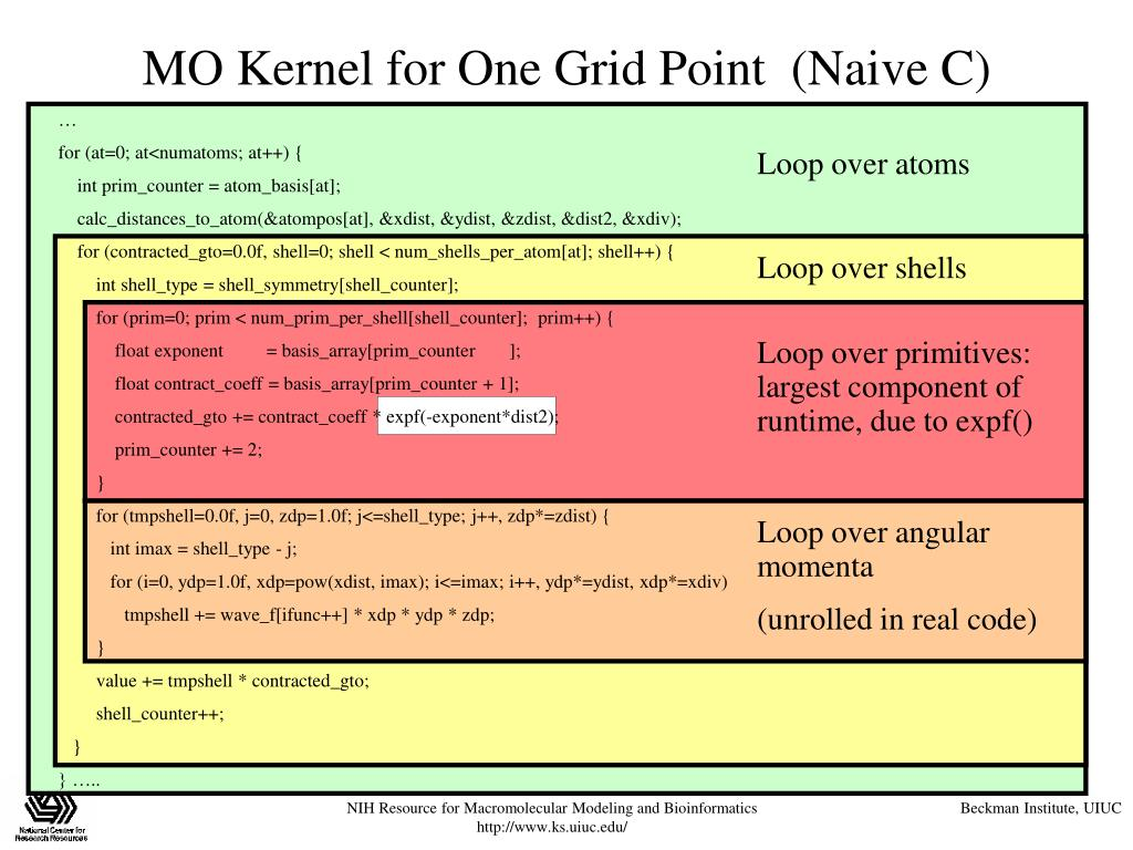 MO Kernel for One Grid Point  (Naive C)
