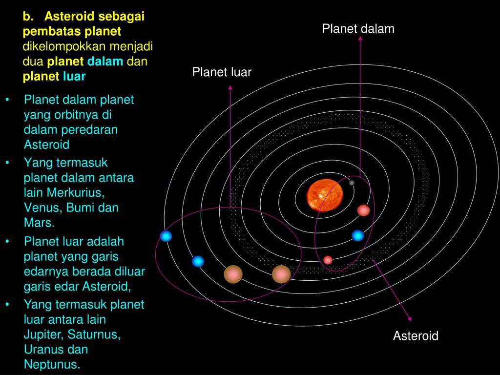 b.   Asteroid sebagai pembatas planet