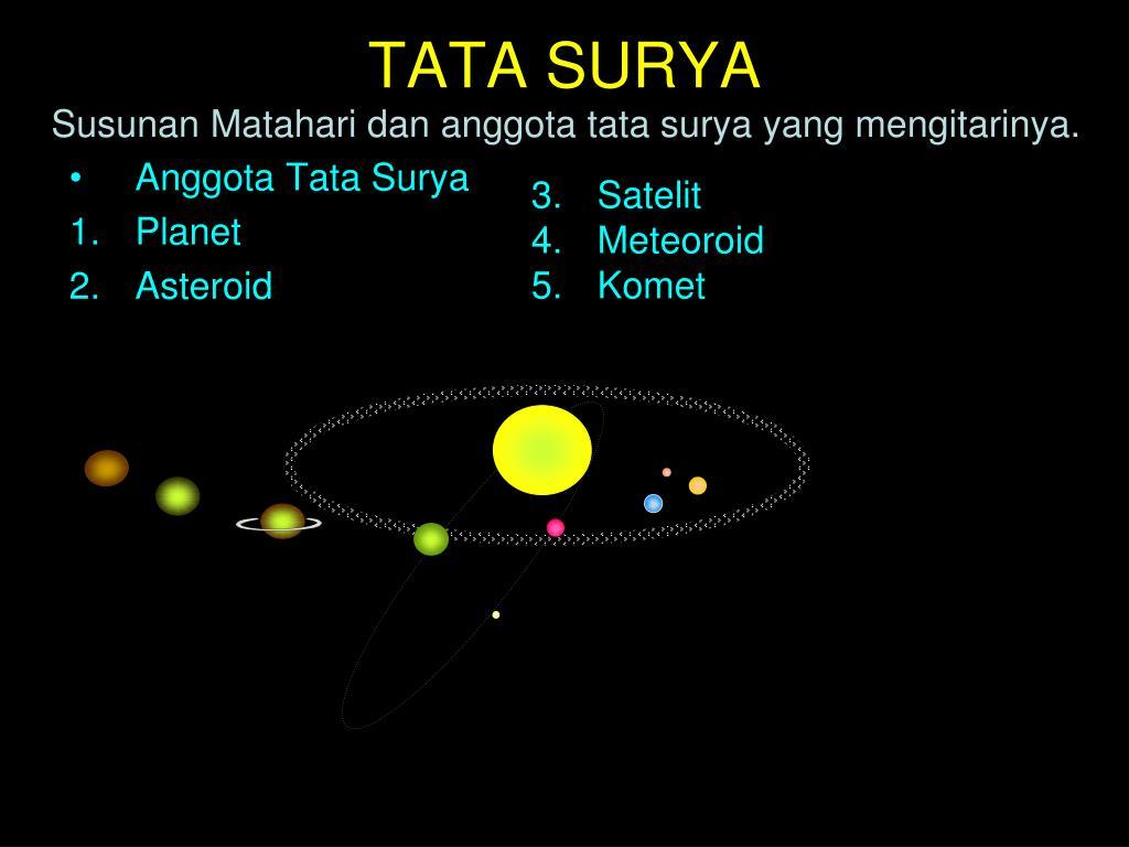 Susunan Matahari dan anggota tata surya yang mengitarinya.