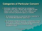 categories of particular concern19