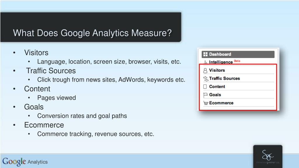 What Does Google Analytics Measure?