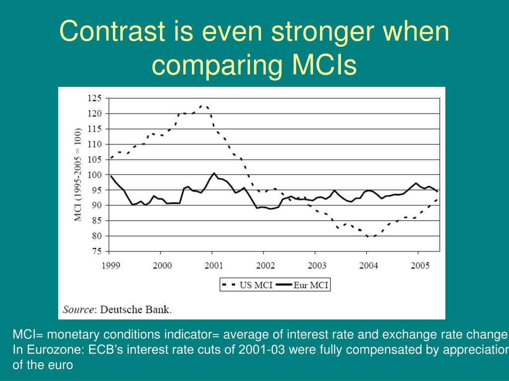 Contrast is even stronger when comparing MCIs