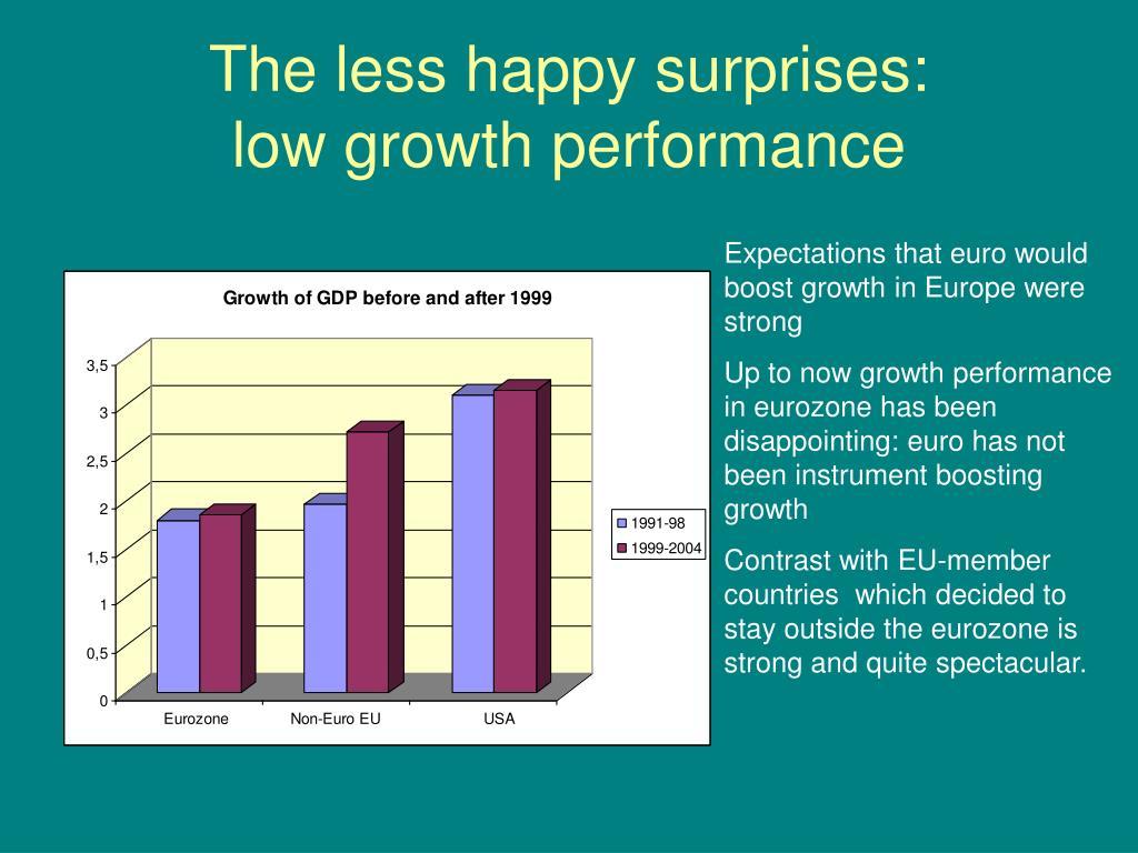 The less happy surprises:
