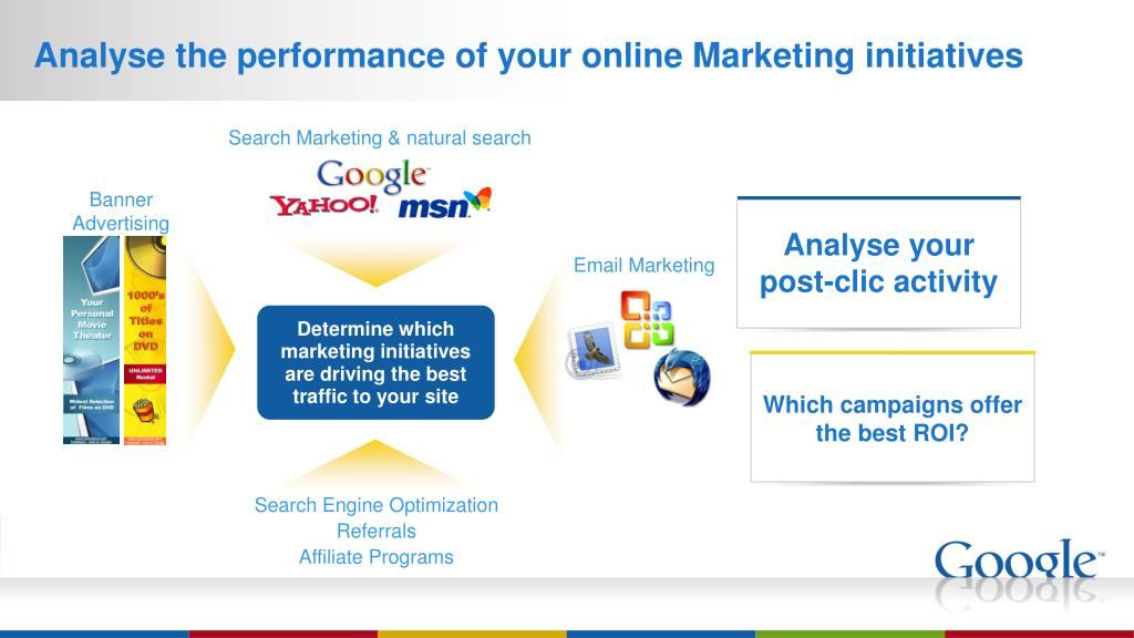 Analyse the performance of your online Marketing initiatives