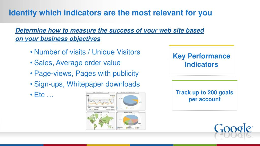 Identify which indicators are the most relevant for you