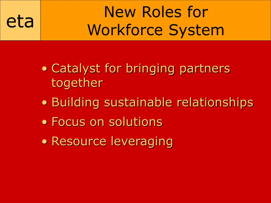 New Roles for