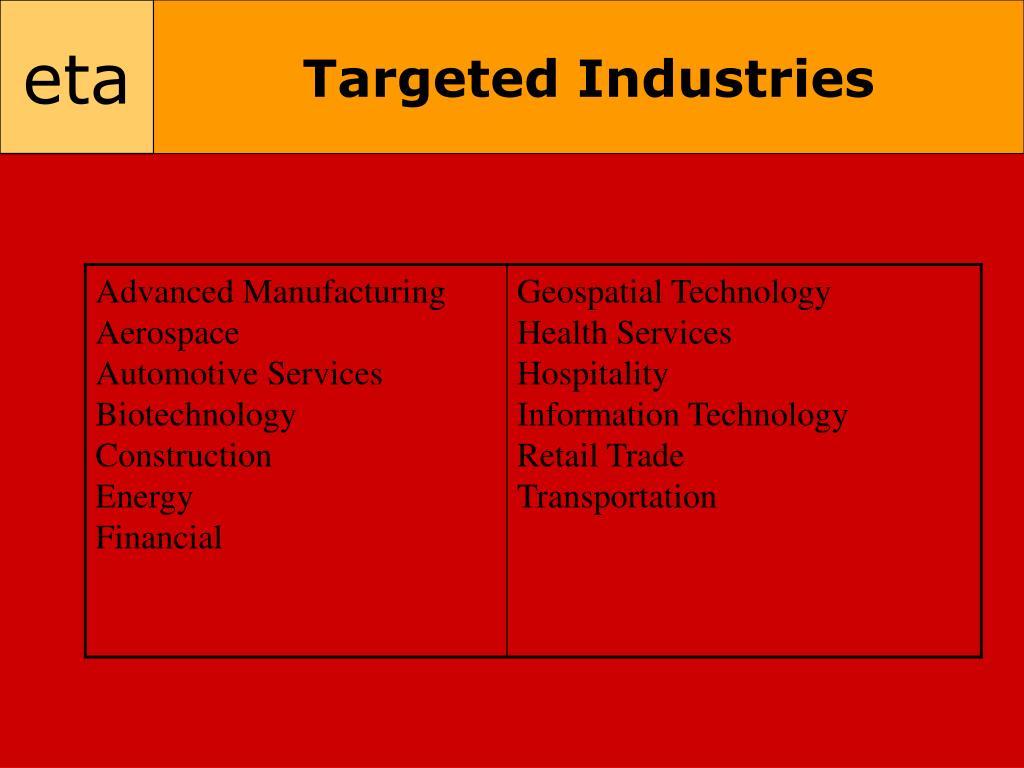 Targeted Industries