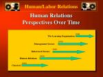 human relations perspectives over time