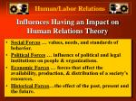 influences having an impact on human relations theory