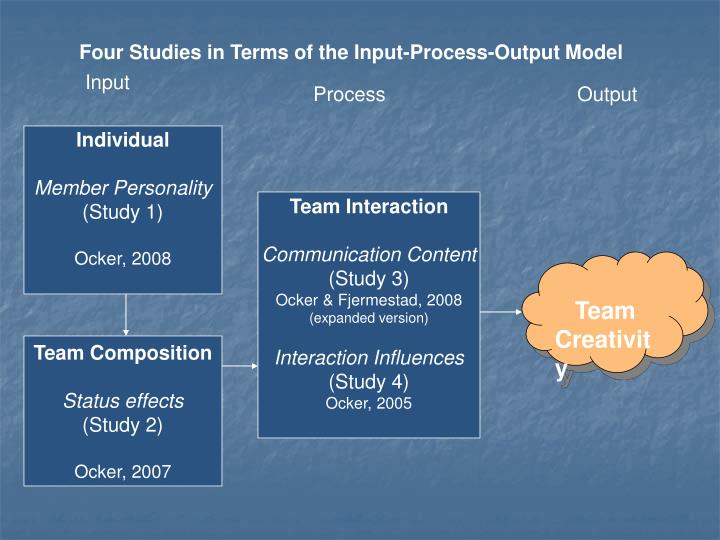 Four Studies in Terms of the Input-Process-Output Model