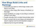 how blogs build links and rankings