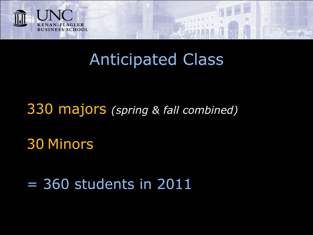 Anticipated Class