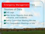 emergency management data