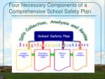 four necessary components of a comprehensive school safety plan