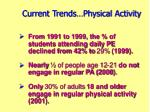 current trends physical activity