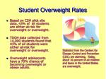student overweight rates