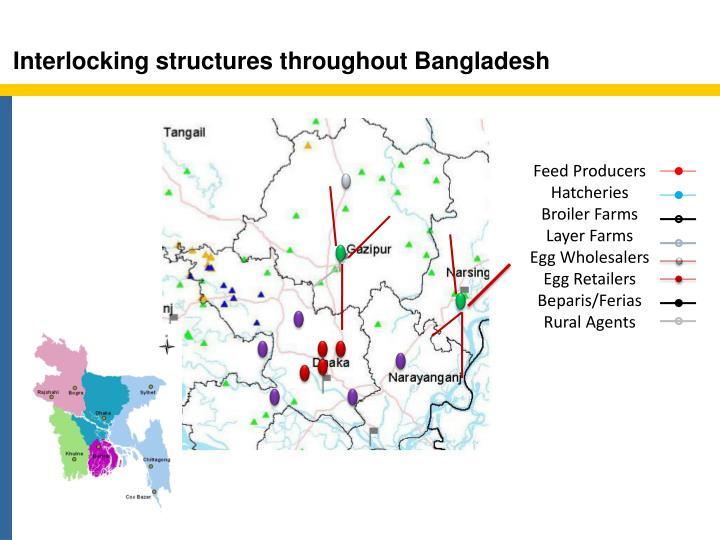 Interlocking structures throughout Bangladesh