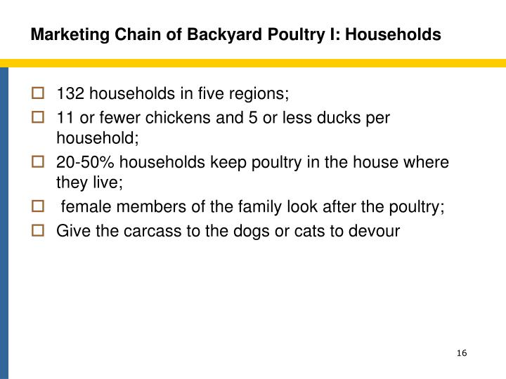 Marketing Chain of Backyard Poultry I: Households