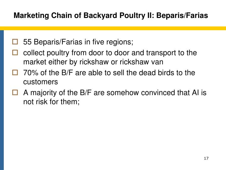 Marketing Chain of Backyard Poultry II: Beparis/Farias