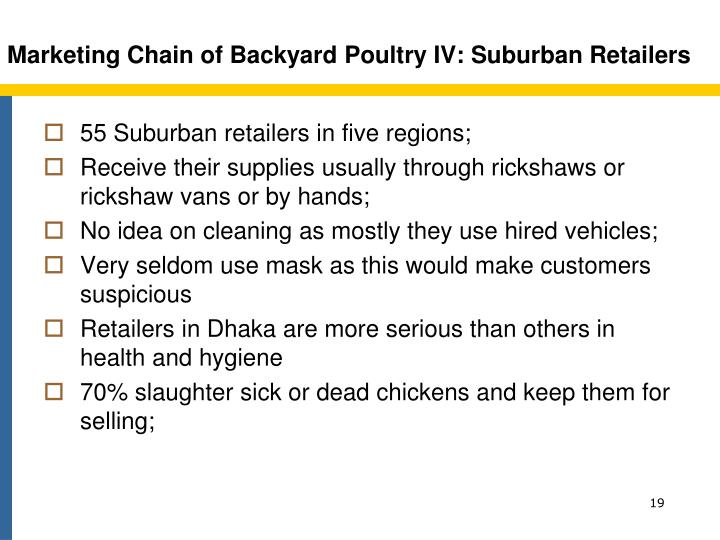 Marketing Chain of Backyard Poultry IV: Suburban Retailers