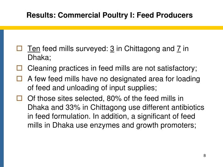 Results: Commercial Poultry I: Feed Producers