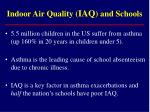 indoor air quality iaq and schools