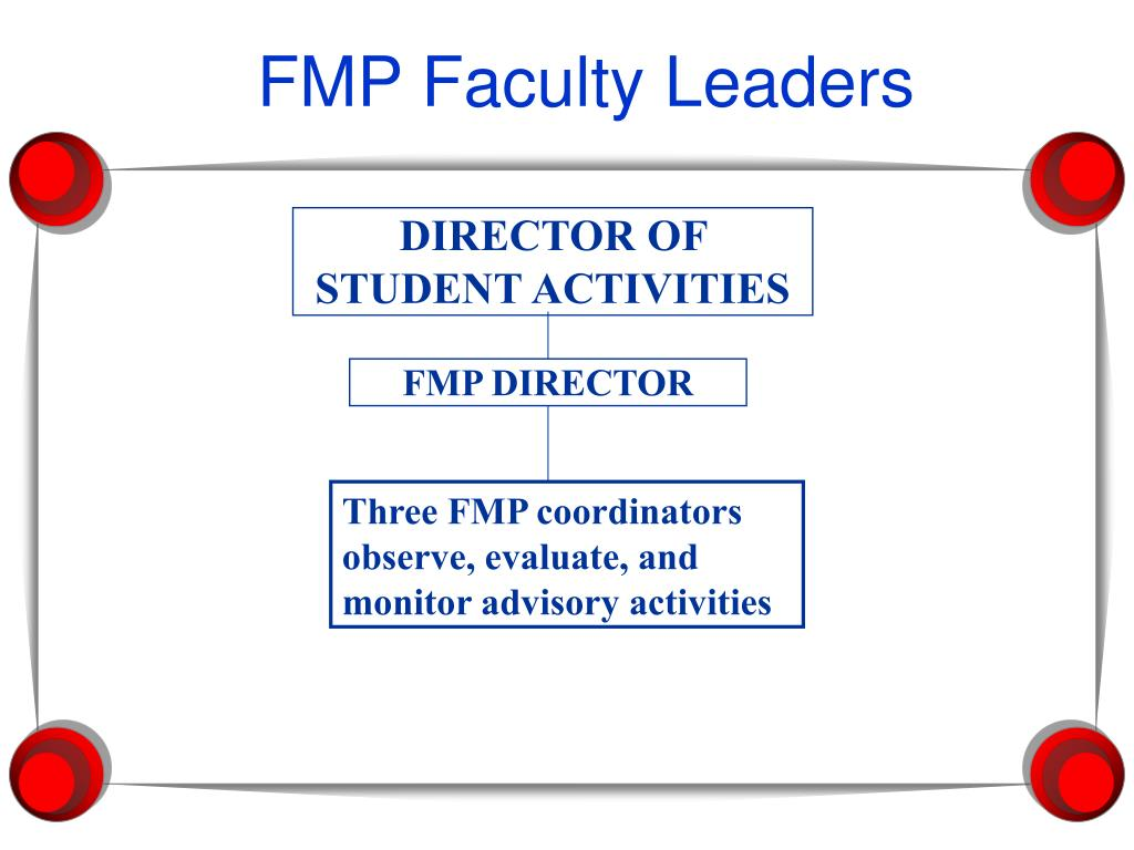 FMP Faculty Leaders