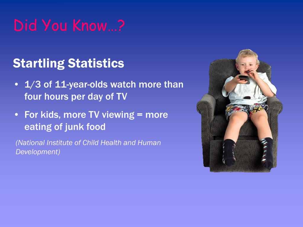 Did You Know…?