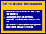 the triad of school connectedness