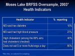moses lake brfss oversample 2003 health indicators