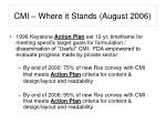 cmi where it stands august 2006