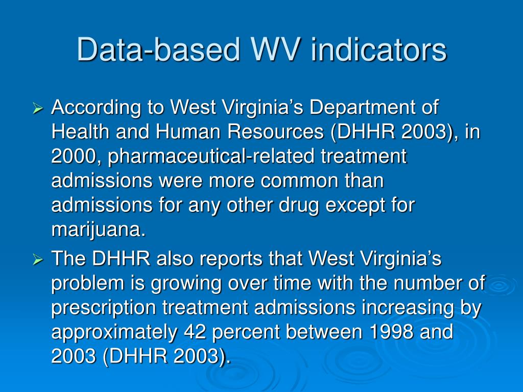 Data-based WV indicators